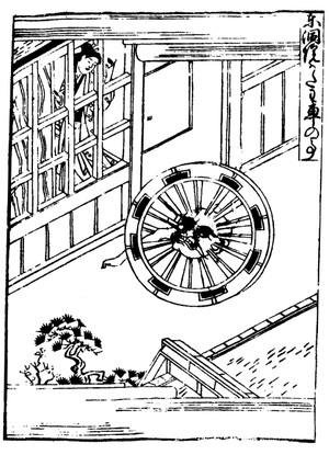Katawaguruma