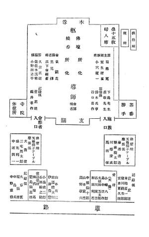 Akusougi
