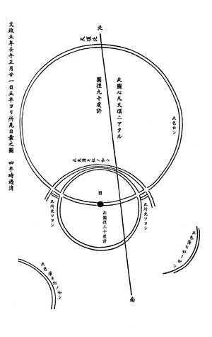 Taiyounokasa